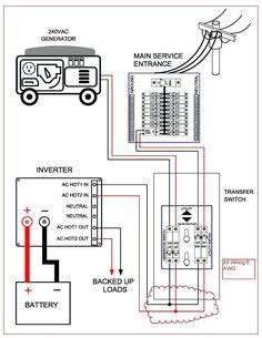 A C Float Switch Wiring Diagram Free Picture by Typical Automatic Transfer Switch Block Diagram Find More