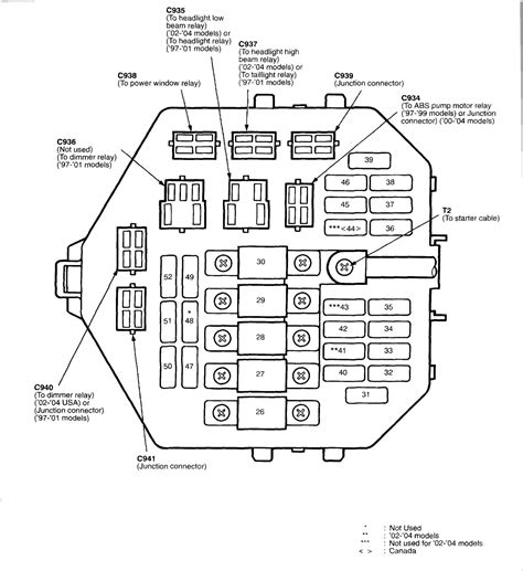 Acura Nsx Wiring Diagrams Fuse Panel