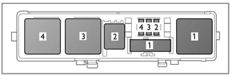 Saab 9 3 Fuse Box Diagram by Saab 9 3 2005 Fuse Box Diagram Auto Genius