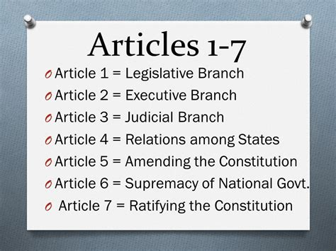 Federalism, Articles 1-7, & Presidential Powers