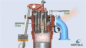 Lean Burn Engine Diagram Youtube