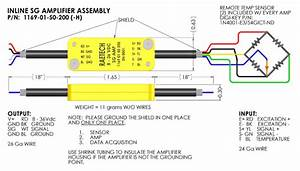 Raetech Programmable Instumentation Amplifier Enclosures