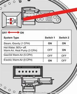 14 Fantastic Honeywell Thermostat Ct87k Wiring Diagram