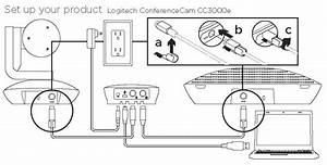 Logitech Web Conference Group  6249262