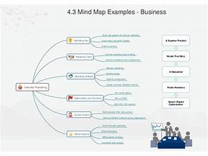Mind Map Guide Ppt