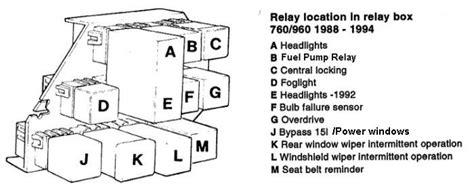 1991 Club Car Wiring Diagram Ga by Http Www Volvoclub Org Uk Faq Imag Nel760960a Gif