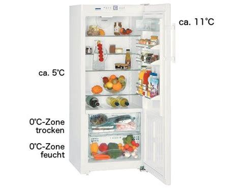 kühlschrank 0 grad zone k 252 hlschrank richtig einr 228 umen so geht s
