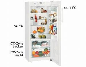 Side By Side Kühlschrank Einräumen : Kühlschrank richtig einräumen anleitung. k hlschrank richtig einr