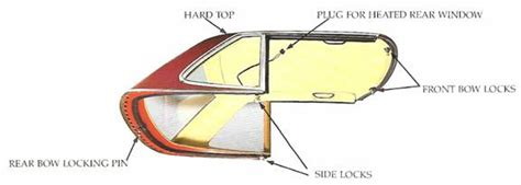 sl hard top  soft top instructions