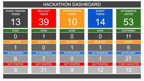 hackathon task checklist  status dashboard excel
