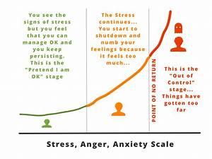 Restoring Emotional Safety for Survivors (Part 2 of 3 ...