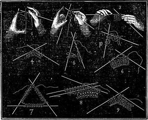 Marvelous Vintage Knitting Lesson Image
