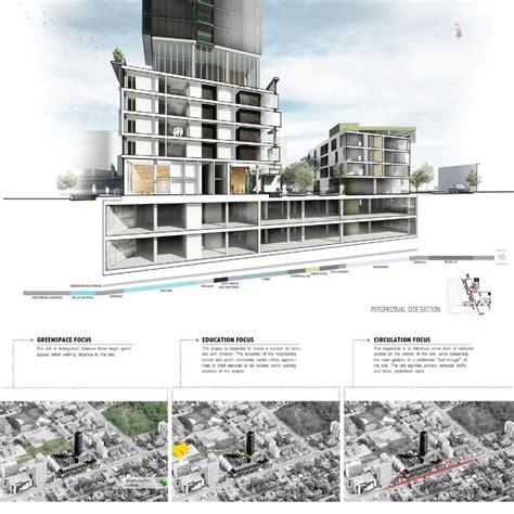 ideas  architecture portfolio examples