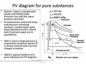 Pure Substances Goto Desijugaad Net To Download