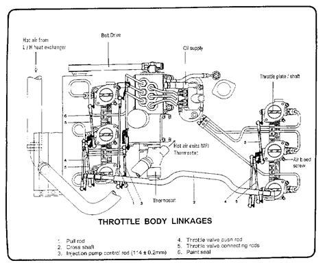 porsche  bosch mechanical fuel injection overview