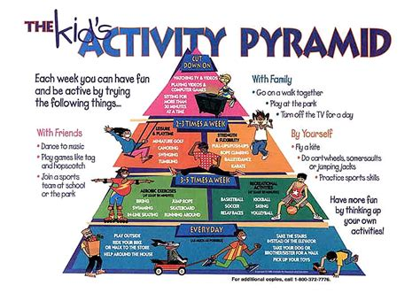 physical activity pyramid ms green 976 | activity pyramid1
