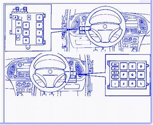 Saab 900s 2001main Engine Fuse Box  Block Circuit Breaker Diagram  U00bb Carfusebox