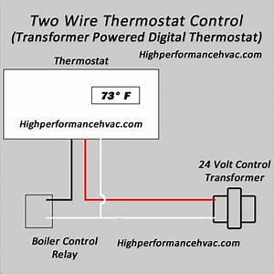 Intertherm 7 Wire Thermostat Wiring Diagram