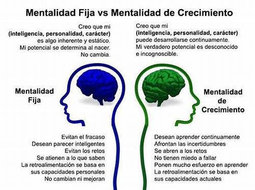 Learning How Your Comment Data Is Processed #Mentalidad #Fija #Vs #Mentalidad #De #Crecimiento #Dos