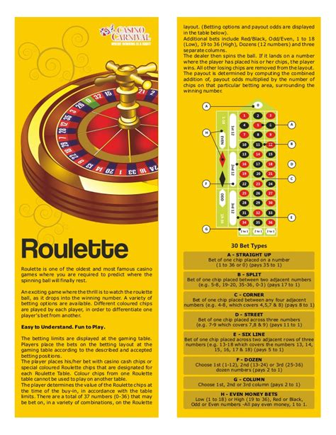 Roulette Goa