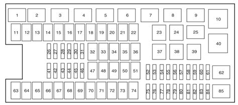 2005 Ford Expedition Fuse Box Diagram Window by Ford Expedition Mk3 3rd Generation 2003 2006 Fuse