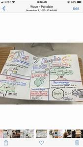 School Grade Chart 7 Principles Of Government Anchor Chart History Teachers