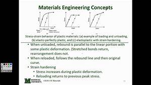 Fe Exam Review  Civil Engineering Materials  Part 1  2015