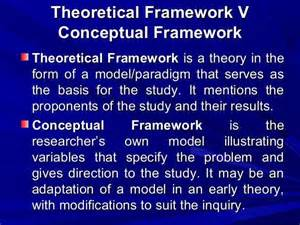 conceptual framework in comparative study The theoretical framework explain how your study solved my problems relating to understanding the meaning and purpose of conceptual and theoretical framework.