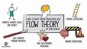 Five Ways to Boost Student Engagement with Flow Theory