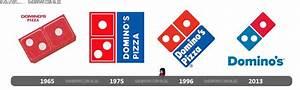 Dominos Pizza Logo 2013   www.pixshark.com - Images ...