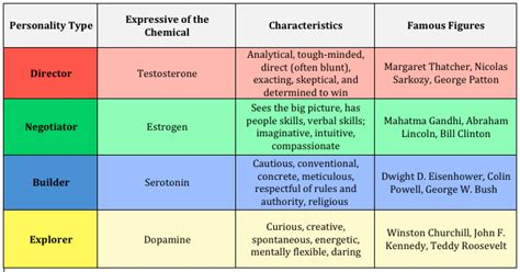 Why We Categorize Ourselves