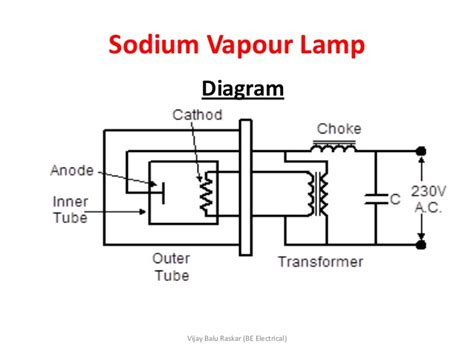 Sodium Vapor L Connection by Illumination Types Of Ls
