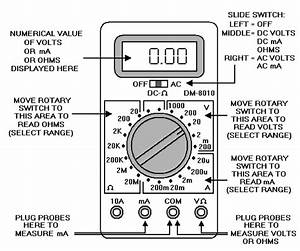 Using A Multimeter Series - Voltmeter Basics