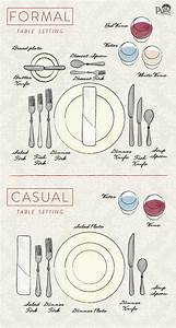 Creating A Great Table Setting Means That Every Item Has A