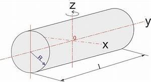 Durchmesser Berechnen Zylinder : regelungstechnik ~ Themetempest.com Abrechnung