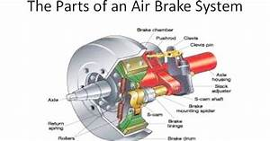 Mechanical Engineering  Parts Of An Air Brake System