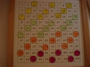 The Learning Ark Elementary Montessori Times Tables