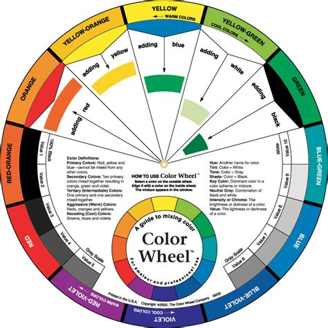 color mixing wheel the color wheel company pocket mixing guide color wheel 5