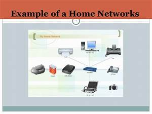 Osi Network Reference Model
