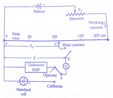 construction working principle of basic dc potentiometer slide wire