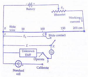 Construction  U0026 Working Principle Of Basic Dc Potentiometer