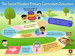 4 Simple ways to get kids thinking – through Social Studies