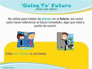 Gramática Inglés: Futuro con Going To YouTube
