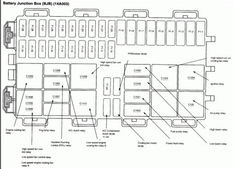 Ford Focus Fuse Box Wiring Diagram