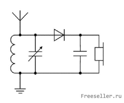 Дед клуб детекторный приёмник из сетевого удлинителя и тазика для варенья.