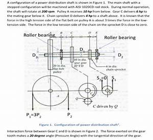 Draw The Free Body Diagrams  Shear And Bending Moment Diagrams