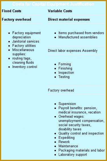 financial justification template fabtemplatez