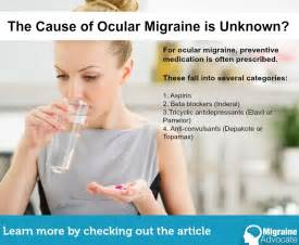 Latest Research - Migraine AdvocateMigraine Advocate Migraine