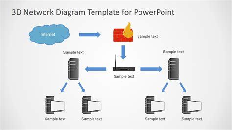 computers network diagram  powerpoint slidemodel