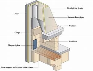 Cheminée à Foyer Ouvert : chemin e foyer ouvert un moyen de chauffage efficace ~ Premium-room.com Idées de Décoration